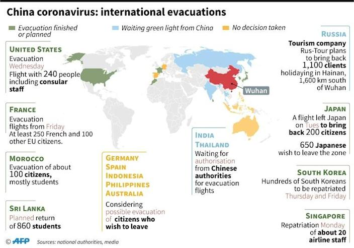 Graphic on the different evacuation plans for foreigners in China (AFP Photo/)