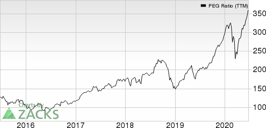 AllianceBernstein Holding L.P. PEG Ratio (TTM)