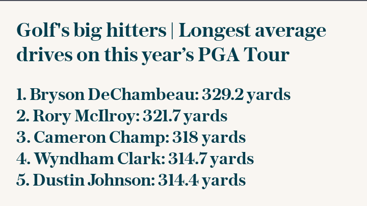 Golf's big hitters