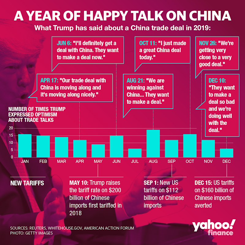 A year of happy talk on China