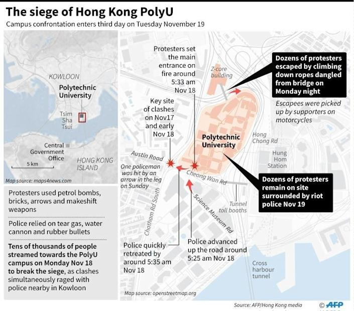 Map of Hong Kong locating the Polytechnic University where protesters were still barricaded on Tuesday morning. (AFP Photo/)