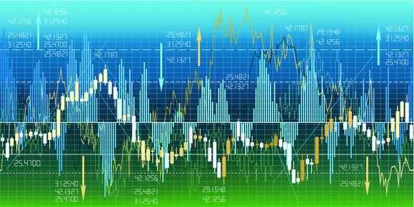 Up-and-down stock graph in shades of blue and green