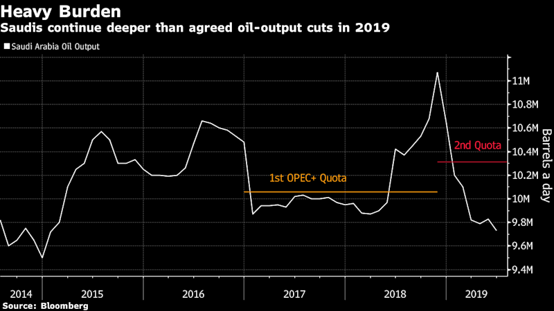 IEA views surging oil market oversupplied worldwide in 2019 on U.S. production