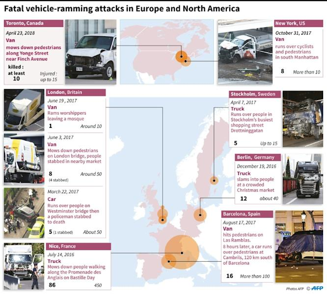 Map showing fatal vehicle attacks since July 2016