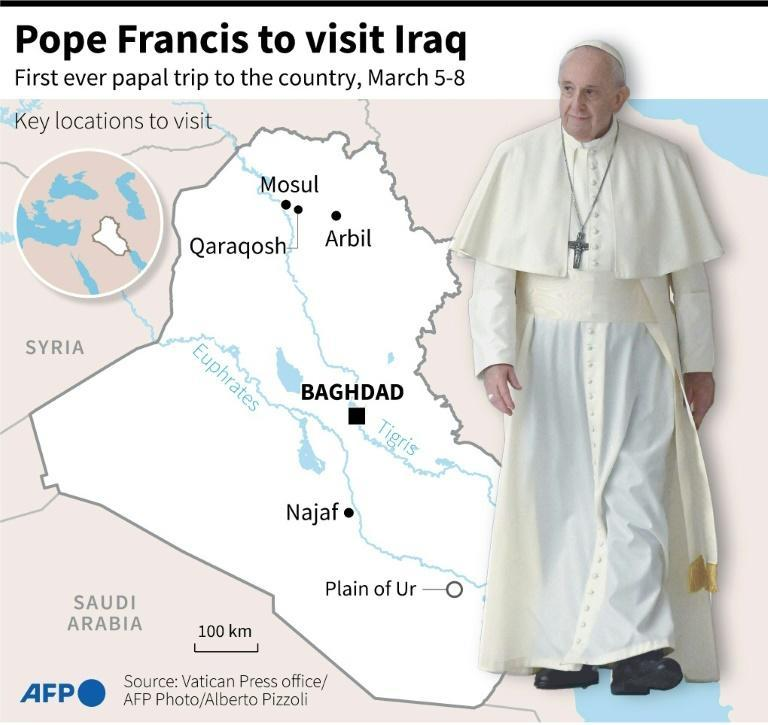 The key locations in Iraq that Pope Francis is planning to visit