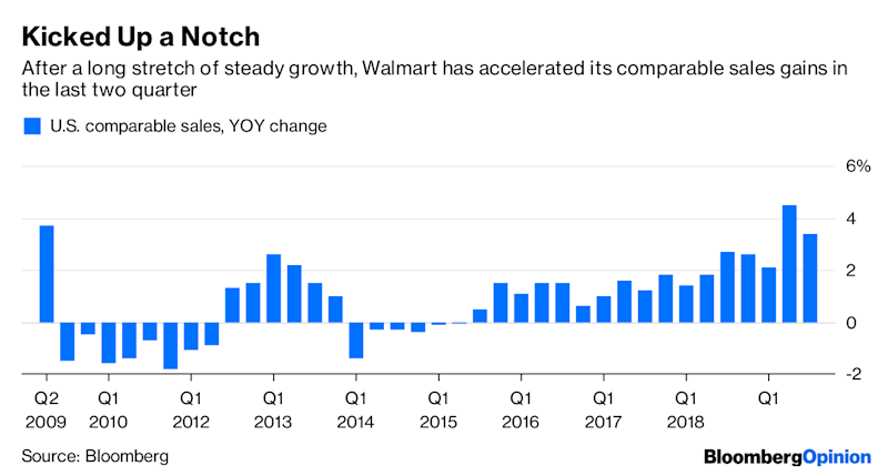 Walmart flexes its muscle against Amazon