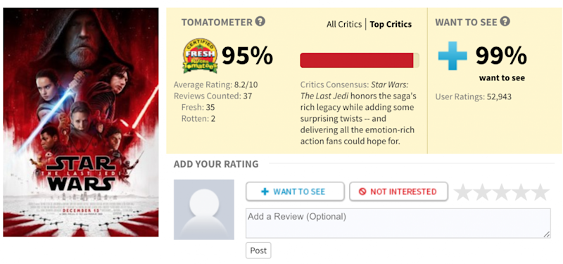 Rotten tomatoes speed dating
