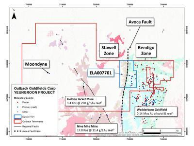 Map of the existing Yeungroon tenements and the location of EL0077001 in relation to existing target areas; Golden Jacket and Wedderburn. Note: Au production values are historic estimates. (CNW Group/Outback Goldfields Corp.)