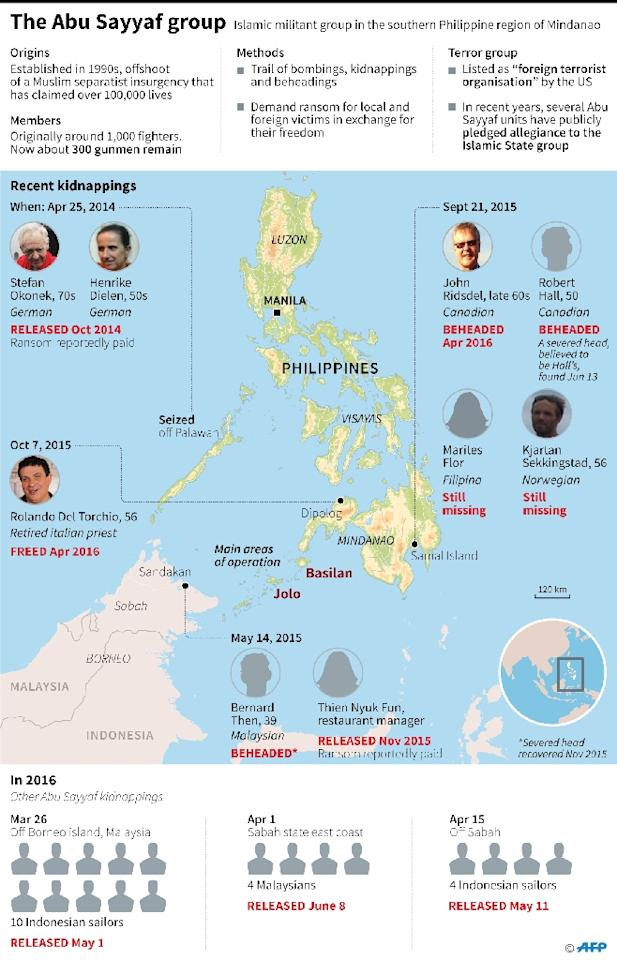 The Abu Sayyaf group (AFP Photo/)