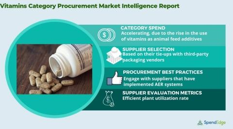 Vitamins Market Procurement Intelligence Report | Vitamins Price Trends, Vitamins Procurement Best Practices Insights Now Available From SpendEdge