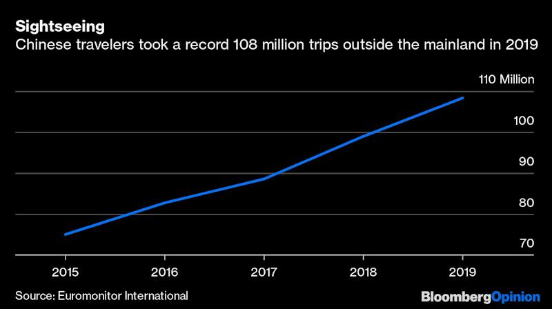 It's Hard to Pull Off 3 Billion Trips During a Pandemic