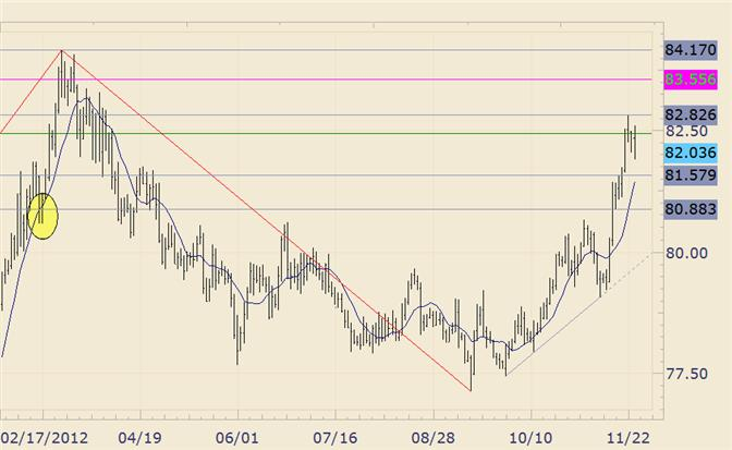 FOREX_Technical_Analysis_USDJPY_Drop_May_End_Near_8160_body_usdjpy.png, FOREX Technical Analysis: USD/JPY Drop May End Near 8160
