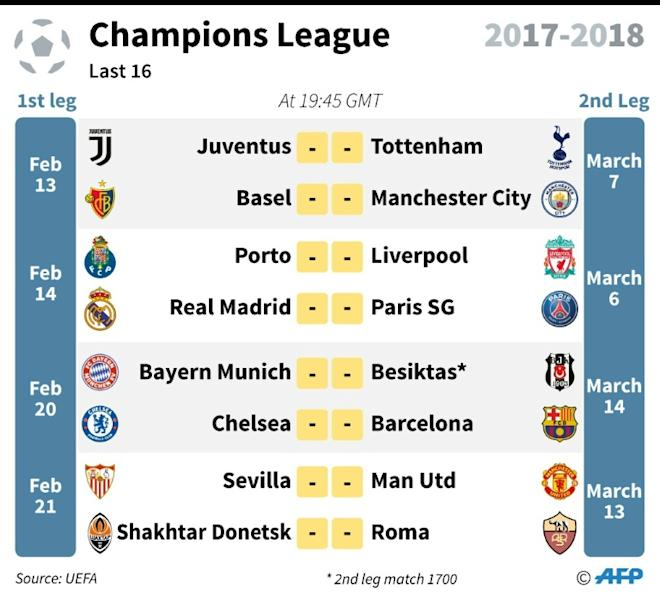 Draw for the last 16 of the Champions League