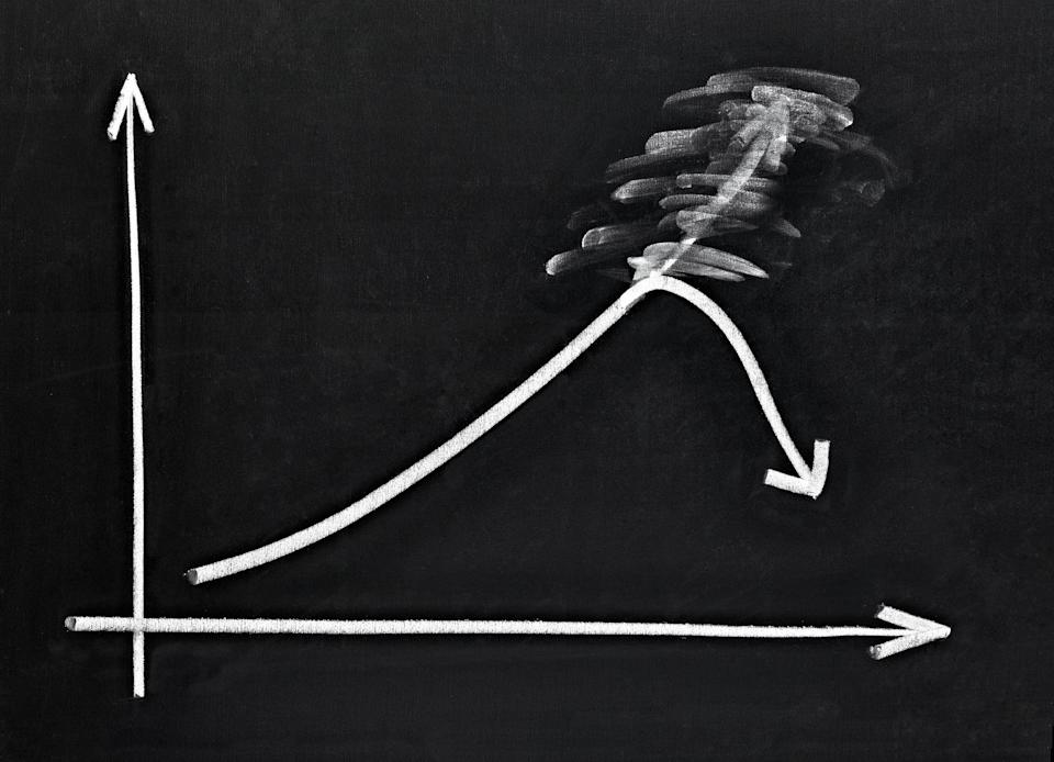 A graph drawn on a chalkboard showing a steady rise and then a sudden fall.