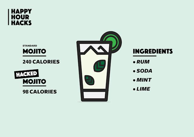 Use a base of soda instead of sugary fruit juice in your mojito. (Image: Quinn Lemmers for Yahoo Beauty)