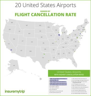 Data Source: InsureMyTrip and The U.S. Department of Transportation's (DOT) Bureau of Transportation Statistics (BTS). BTS tracks the on-time performance of domestic flights operated by large air carriers. Rankings were based on the flight cancellation rate per airport. Airports on the list also reported 19,000 or more scheduled flights for 2019.