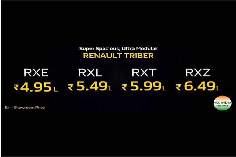 Renault Triber Pricing.