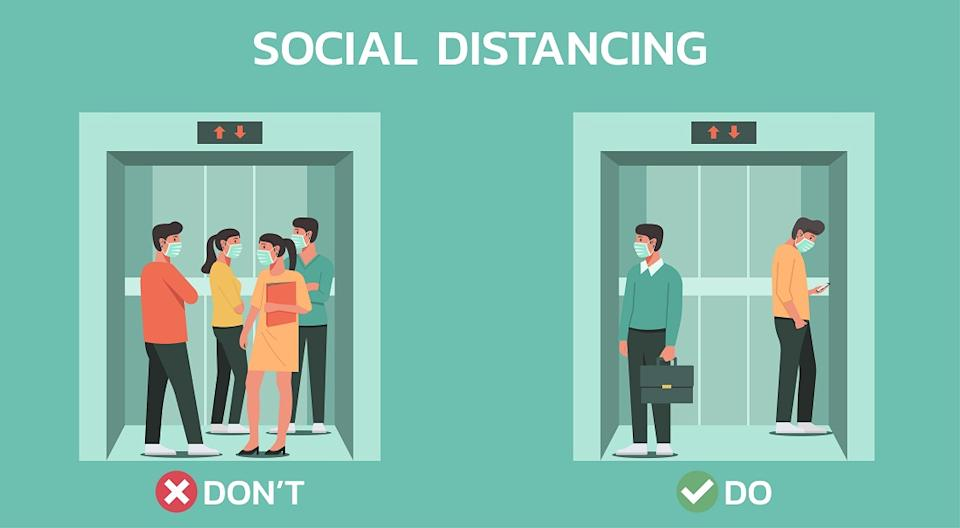 Enforce social distancing in areas where employees congregate (e.g. water cooler, canteen, photocopier, etc). Limit the number of people inside an elevator