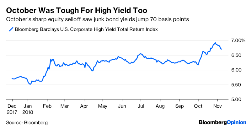The 'Stay Rich'Crowd IsComing Back to Pimco