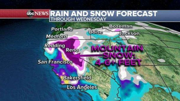 PHOTO: The precipitation should decrease in coverage on Tuesday as the system moves deeper into the intermountain west. Locally, 4 to 6 feet of mountain snow will be possible in the northern and central California mountain range. (ABC News)