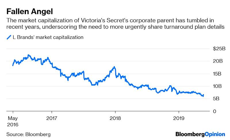 Ignore Victoria's Secret Hot Mess at Your Peril