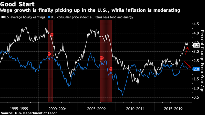 The Fed Takes a Second Look at Its Good-News Story on American Jobs