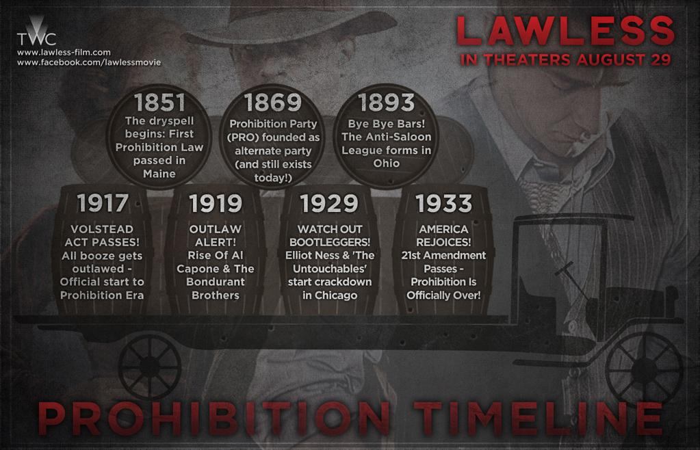 """Weinstein Company's """"Lawless"""" Prohibition Infographic"""