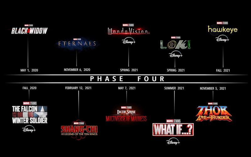 Marvel timeline (Credit: Disney)