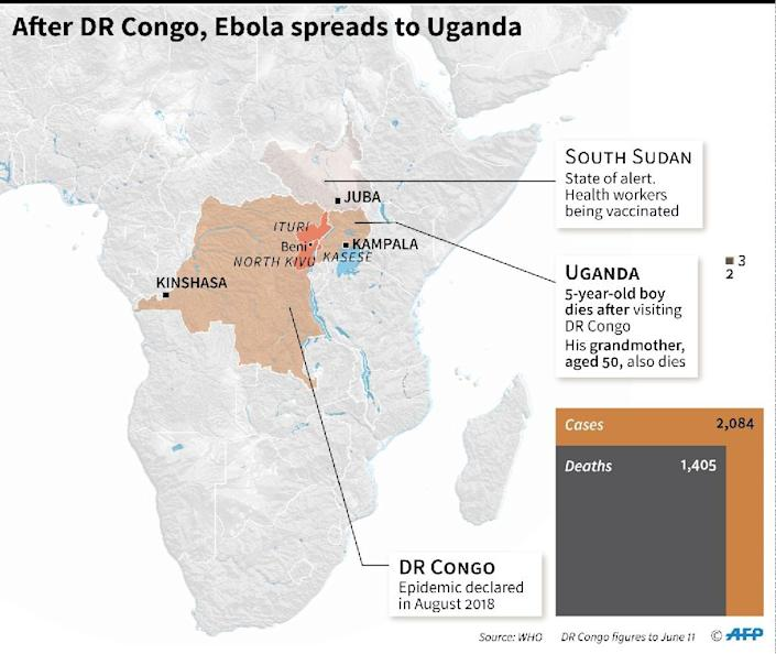 Map and data on Ebola in DR Congo and Uganda (AFP Photo/Alain BOMMENEL)