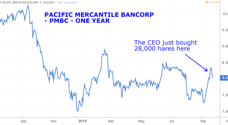 Insider Buying Stocks: Pacific Mercantile Bancorp (PMBC)