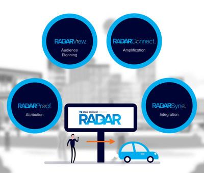 Industry-leading CCO RADAR ushers in new era connecting advertisers with audiences exposed to out of home using brand proprietary data.