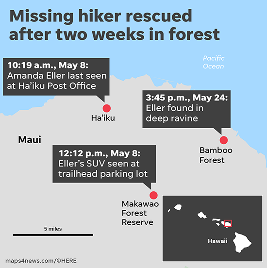 A 35-year-old physical therapist and yoga instructor who went missing in the Makawao Forest Reserve on Maui, Hawaii,  two weeks ago has been found alive, according to her family and a Facebook page devoted to the search.
