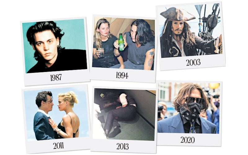 Johnny Depp's Hollywood story started in 1987 – and has taken many twists and turns since