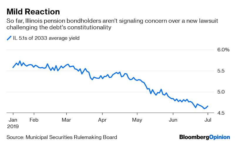 Ripples From Puerto Rico's Debt Crisis Reach the Mainland
