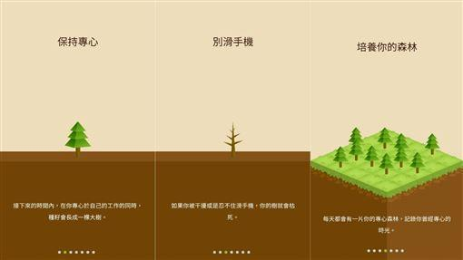《Forest專注森林》步驟說明。(圖/翻攝自Forest APP)