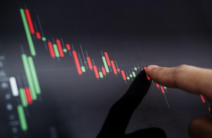 A finger tracing a falling stock chart displayed on a screen.