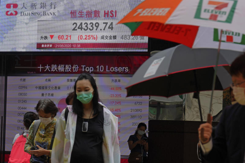 People wearing face masks walk past a bank's electronic board showing the Hong Kong share index at Hong Kong Stock Exchange Thursday, May 21, 2020. Asian stock markets are mixed after Wall Street rose amid Chinese trade tension with Washington and Australia. Investors looked ahead to Friday's meeting of China's legislature for details of possible new steps by Beijing to stimulate its virus-battered economy.(AP Photo/Vincent Yu)