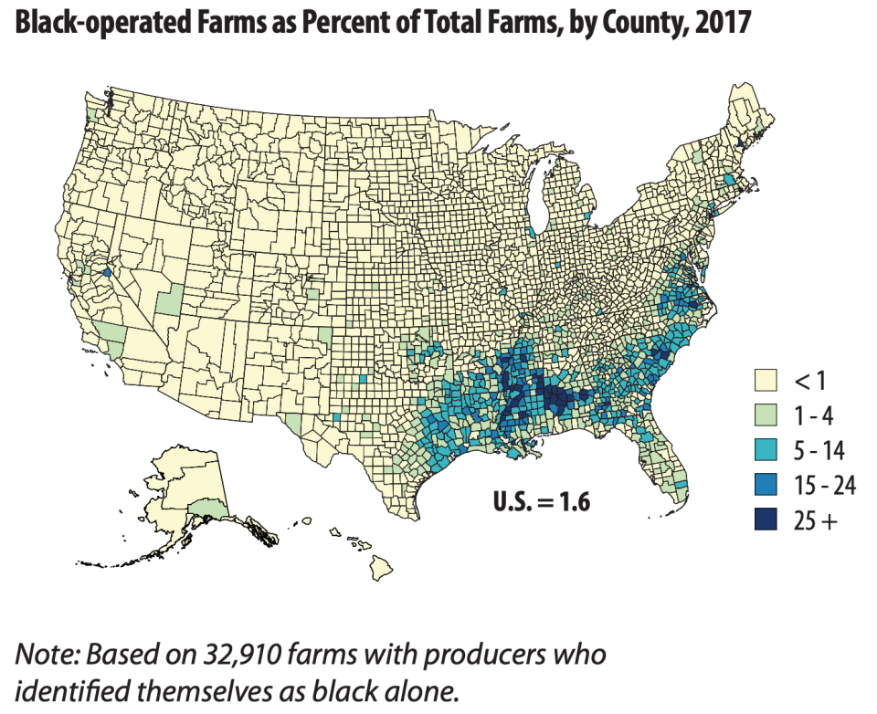Black farmers make up a relatively small but notable portion of American farm operators in the South. (Source: USDA)