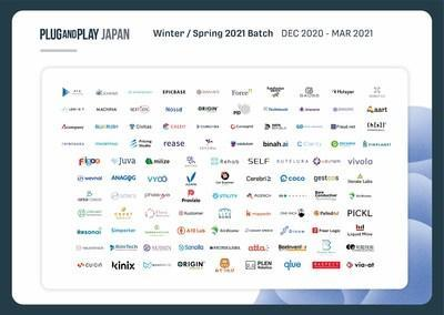 Plug and Play Japan selected 103 startups for their Winter/Spring 2021 Batch.