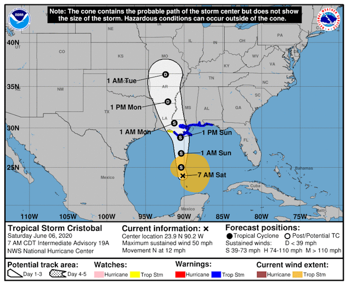 Cristobal is expected to make landfall over southeast Louisiana, but the worst rain and winds will be to the east of the storm's center, forecasters say.