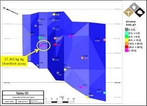 Gold Resource Corporation Drills 4.7 Meters of 3.1 Grams Gold and 2,658 Grams Silver at Arista's Splay 5