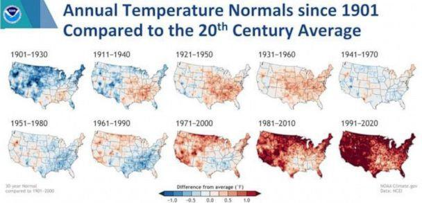PHOTO: A NOAA graphic shows the last 120 years of annual temperature normals since 1901, broken out by 30-year-average, showing a dramatic increase in temperatures from the 1970's onwards. (NOAA)