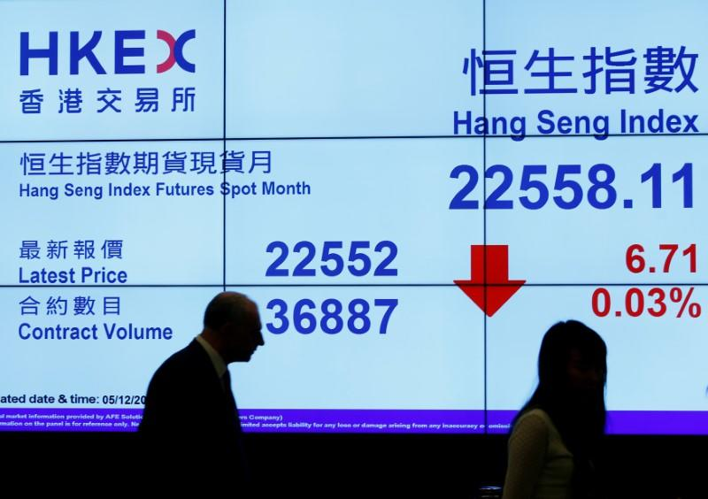 FILE PHOTO: A panel displays the benchmark Hang Seng Index after the launch of Shenzhen Connect at the Hong Kong Exchanges in Hong Kong, China December 5, 2016. REUTERS/Bobby Yip/File Photo