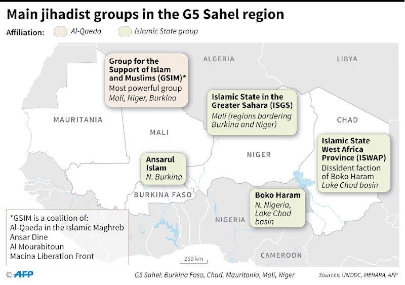 Map showing the main jihadist groups the G5 Sahel region (AFP Photo/)