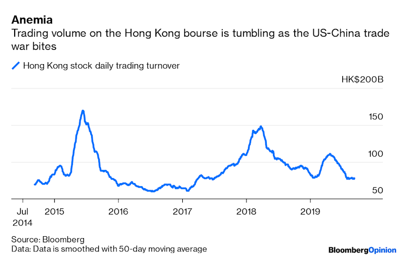 Hong Kong's Stock Exchange Won't Find Love in London