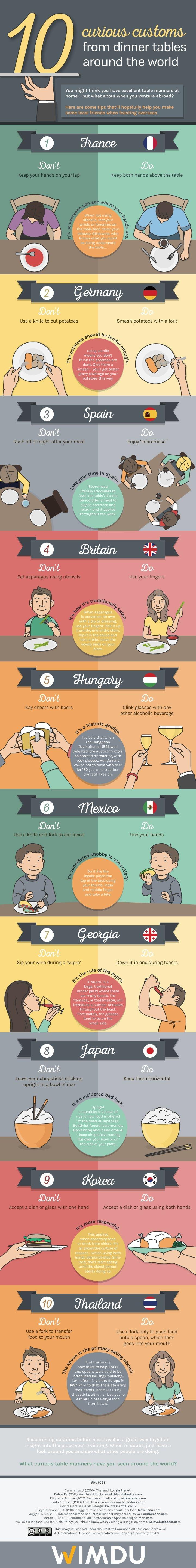 dos and don ts dining etiquette around the world