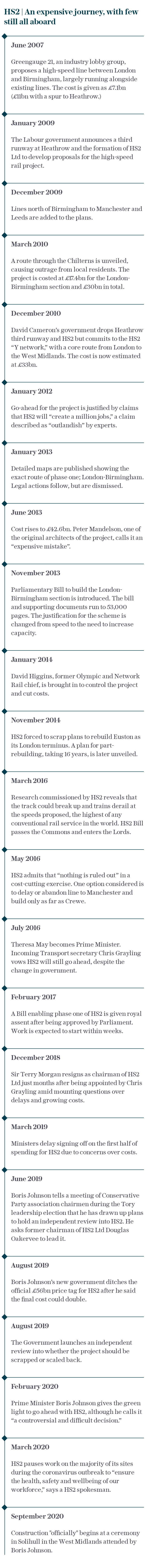 HS2: An expensive journey, with few still all aboard