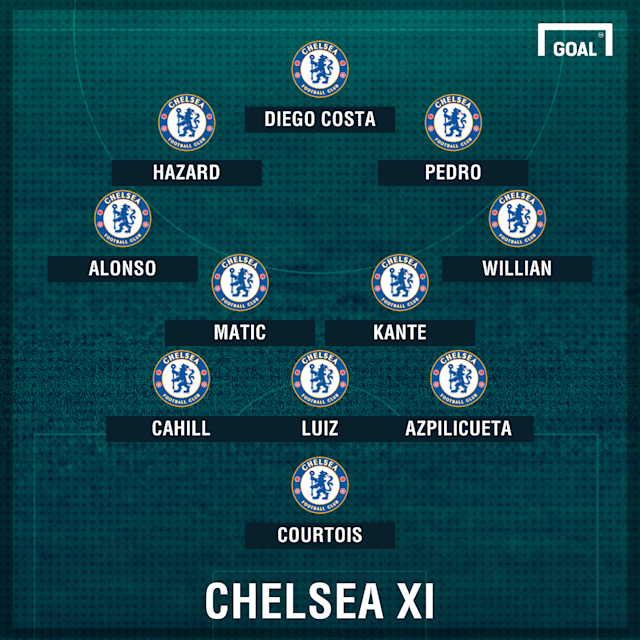 Chelsea XI for City