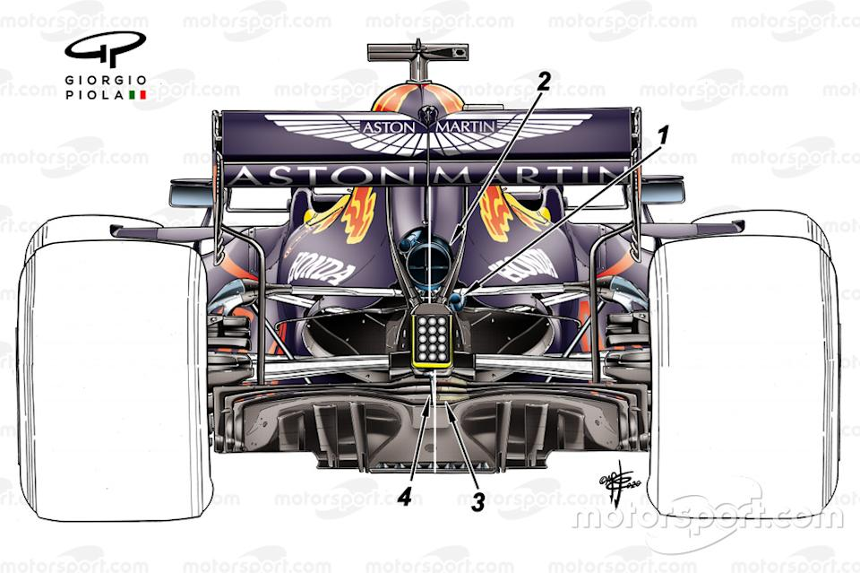 "Red Bull Racing RB16 exhaust comparison<span class=""copyright"">Giorgio Piola</span>"