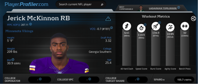 Jerick McKinnon Workout Metrics on PlayerProfiler.com
